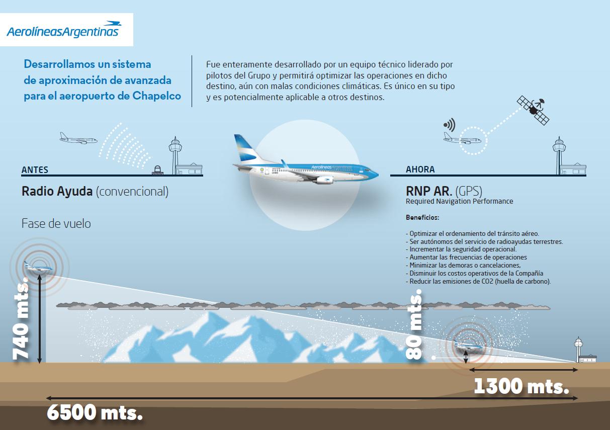 Infografia-Chapelco