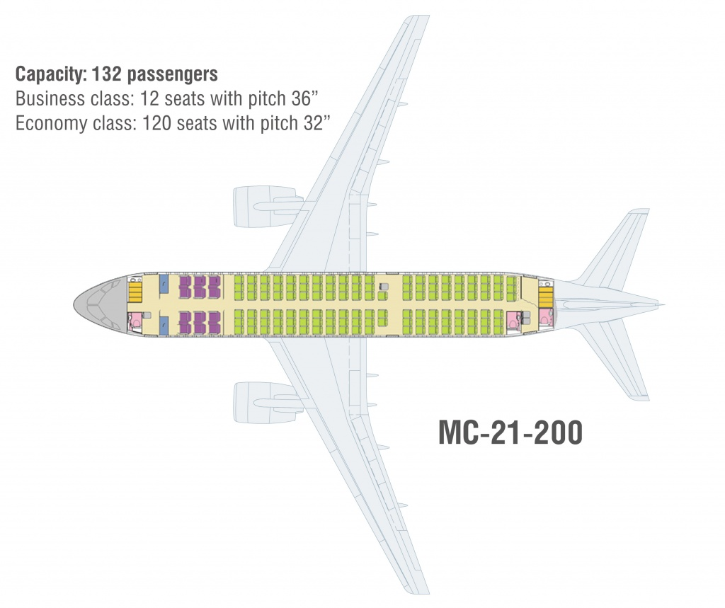MC-21-200