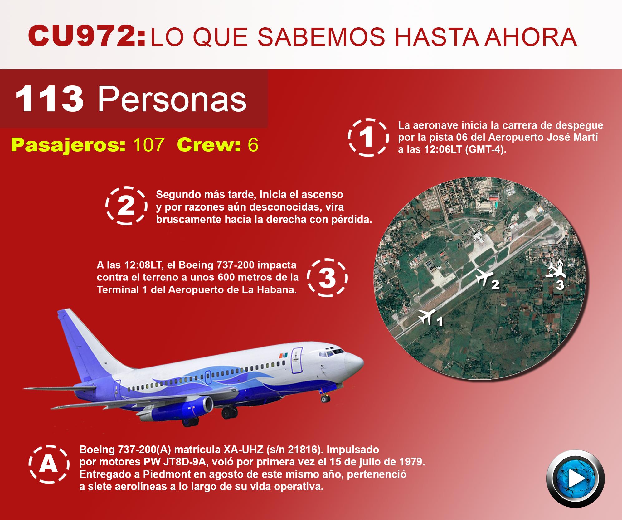 CU972: La historia detrás del accidente... - Transponder 1200